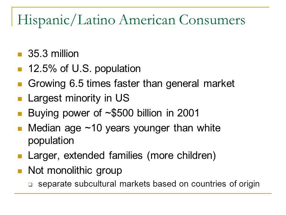 Advertising spending 2001: $280 billion spent on advertising 1.3% spent in targeted ethnic media  $2.1 billion in Hispanic media  $1.5 billion in black-targeted media  $500 million in media targeted to Asians