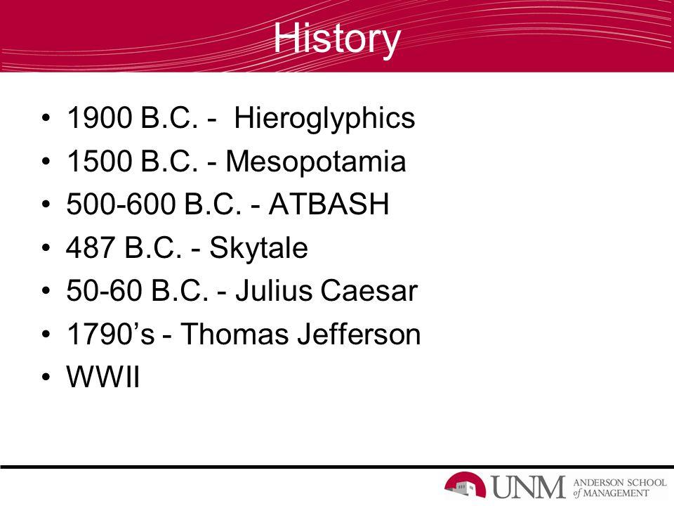 History 1900 B.C. - Hieroglyphics 1500 B.C. - Mesopotamia 500-600 B.C. - ATBASH 487 B.C. - Skytale 50-60 B.C. - Julius Caesar 1790's - Thomas Jefferso