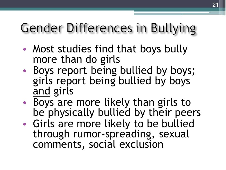 Most studies find that boys bully more than do girls Boys report being bullied by boys; girls report being bullied by boys and girls Boys are more likely than girls to be physically bullied by their peers Girls are more likely to be bullied through rumor-spreading, sexual comments, social exclusion 21