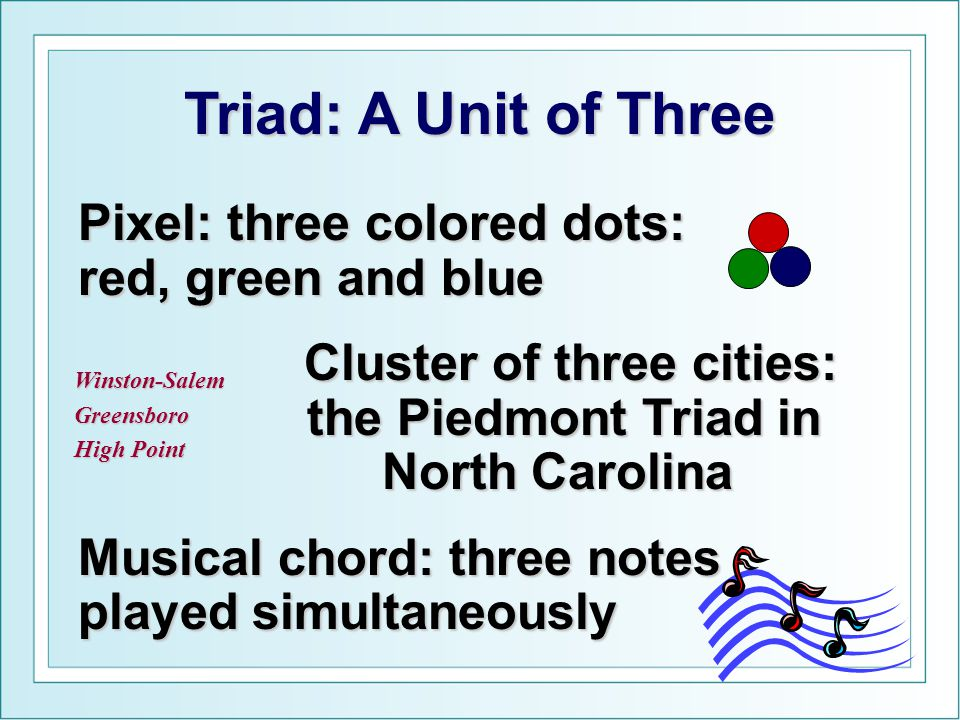 Triad: A Unit of Three Pixel: three colored dots: red, green and blue Cluster of three cities: the Piedmont Triad in North Carolina Cluster of three cities: the Piedmont Triad in North Carolina Musical chord: three notes played simultaneously Winston-SalemGreensboro High Point