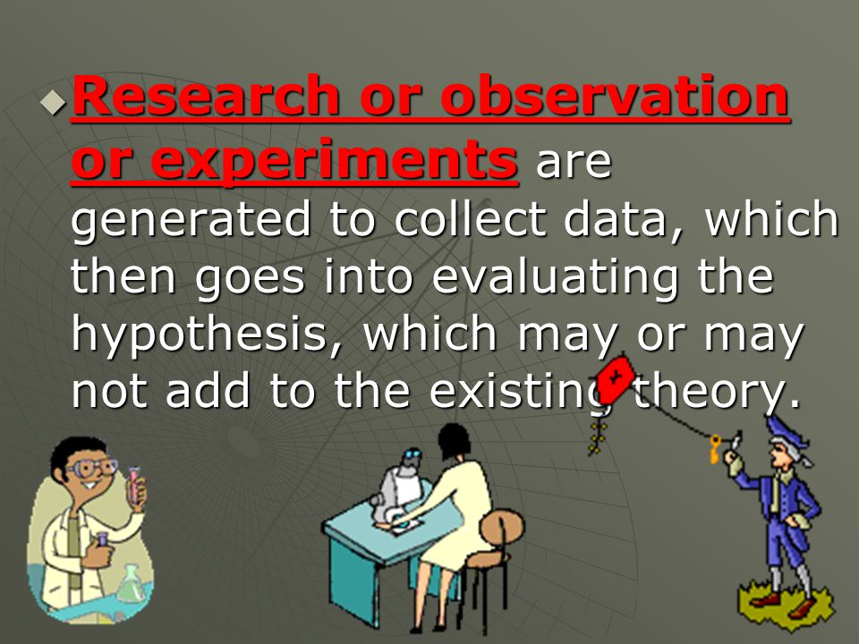  Research or observation or experiments are generated to collect data, which then goes into evaluating the hypothesis, which may or may not add to the existing theory.