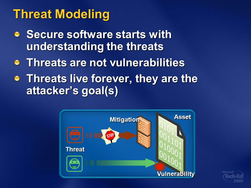 Threat Modeling Secure software starts with understanding the threats Threats are not vulnerabilities Threats live forever, they are the attacker's goal(s) Threat Asset Mitigation Vulnerability