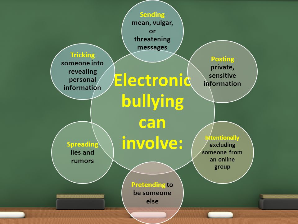 Electronic bullying can involve: Sending mean, vulgar, or threatening messages Posting private, sensitive information Intentionally excluding someone