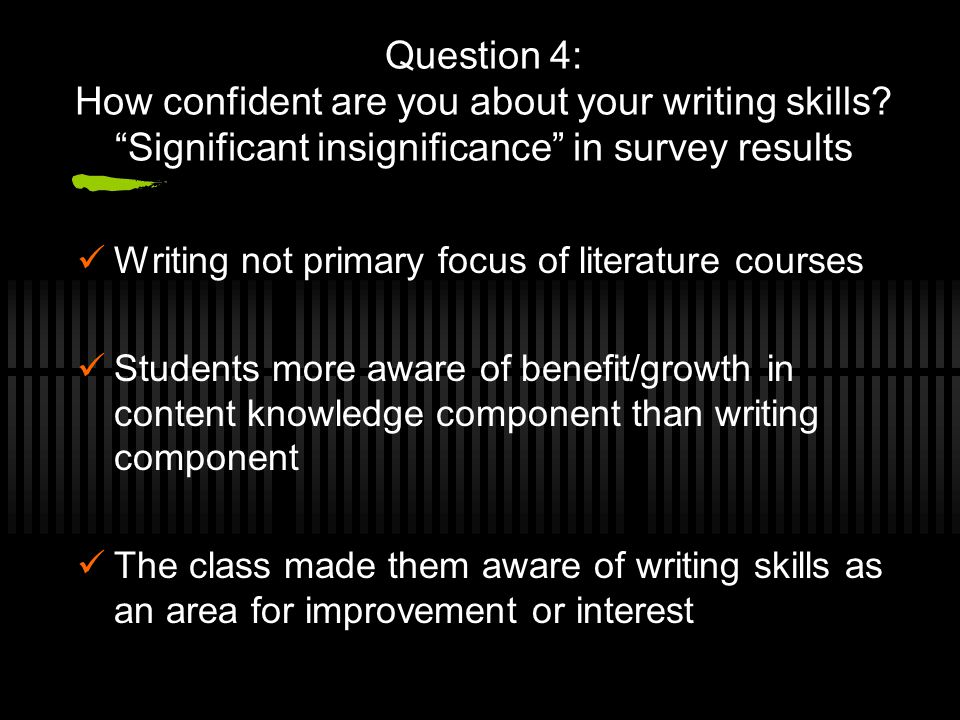 Question 4: How confident are you about your writing skills.
