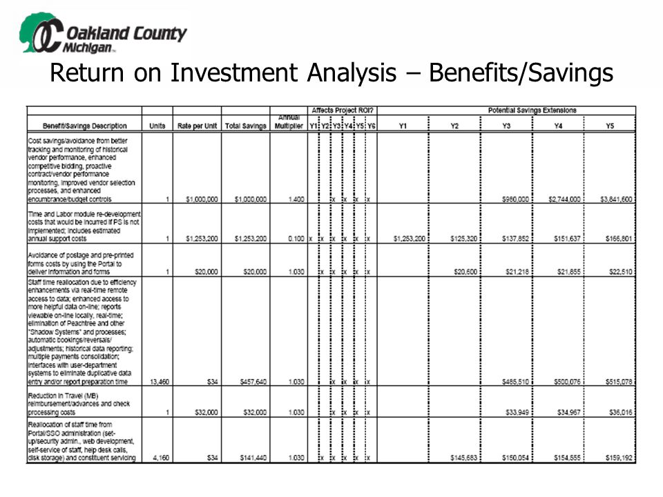 Return on Investment Analysis – Benefits/Savings  See attached spreadsheet