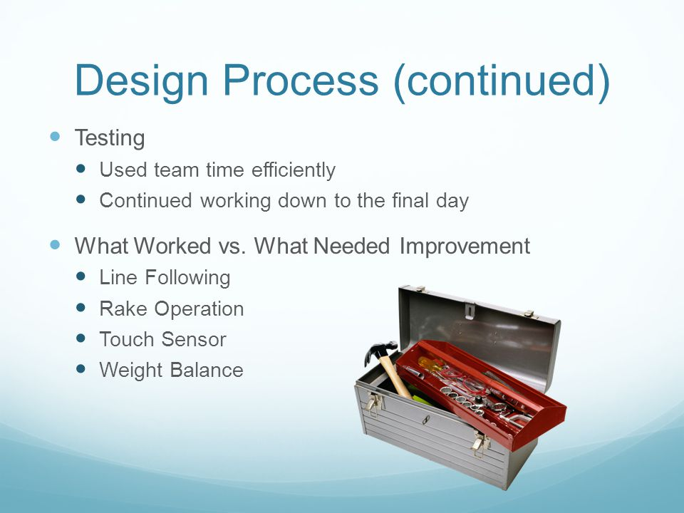 Design Process (continued) Testing Used team time efficiently Continued working down to the final day What Worked vs.