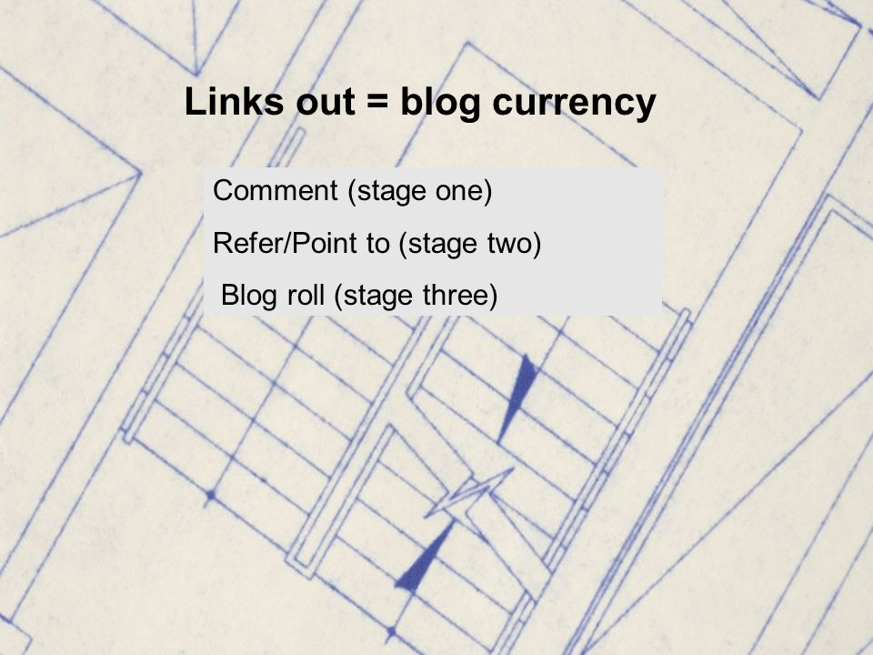 Links out = blog currency Comment (stage one) Refer/Point to (stage two) Blog roll (stage three)