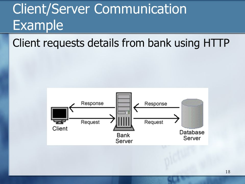 18 Client/Server Communication Example Client requests details from bank using HTTP