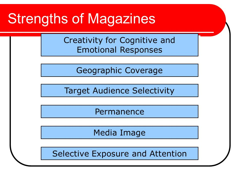 Strengths of Magazines Target Audience Selectivity Permanence Selective Exposure and Attention Media Image Geographic Coverage Creativity for Cognitive and Emotional Responses