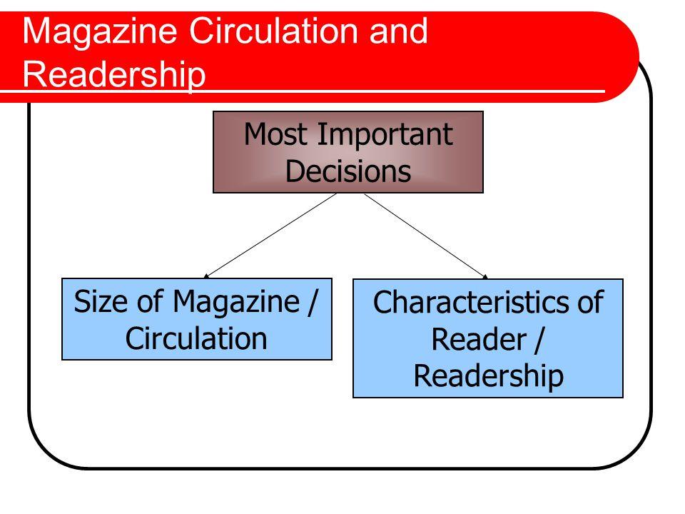 Magazine Circulation and Readership Most Important Decisions Size of Magazine / Circulation Characteristics of Reader / Readership