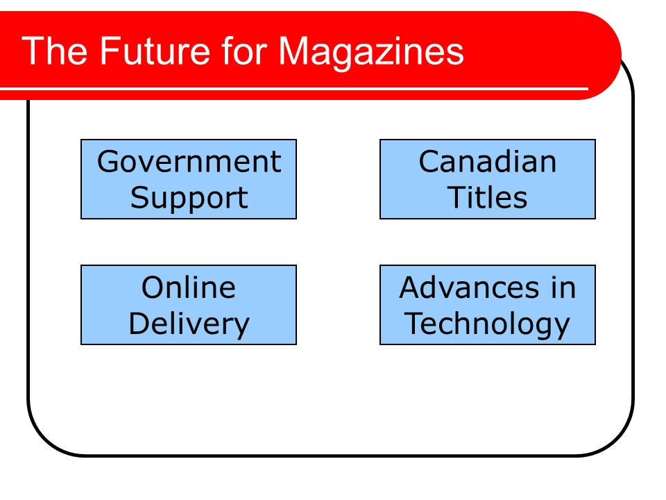 The Future for Magazines Advances in Technology Online Delivery Canadian Titles Government Support