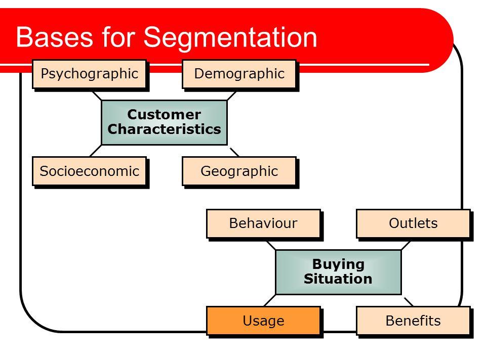The Communications Process