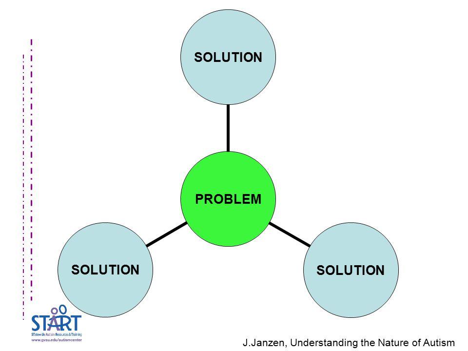 PROBLEM SOLUTION J.Janzen, Understanding the Nature of Autism
