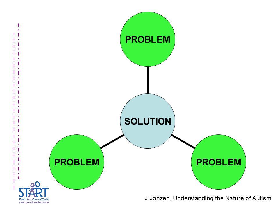 SOLUTION PROBLEM J.Janzen, Understanding the Nature of Autism