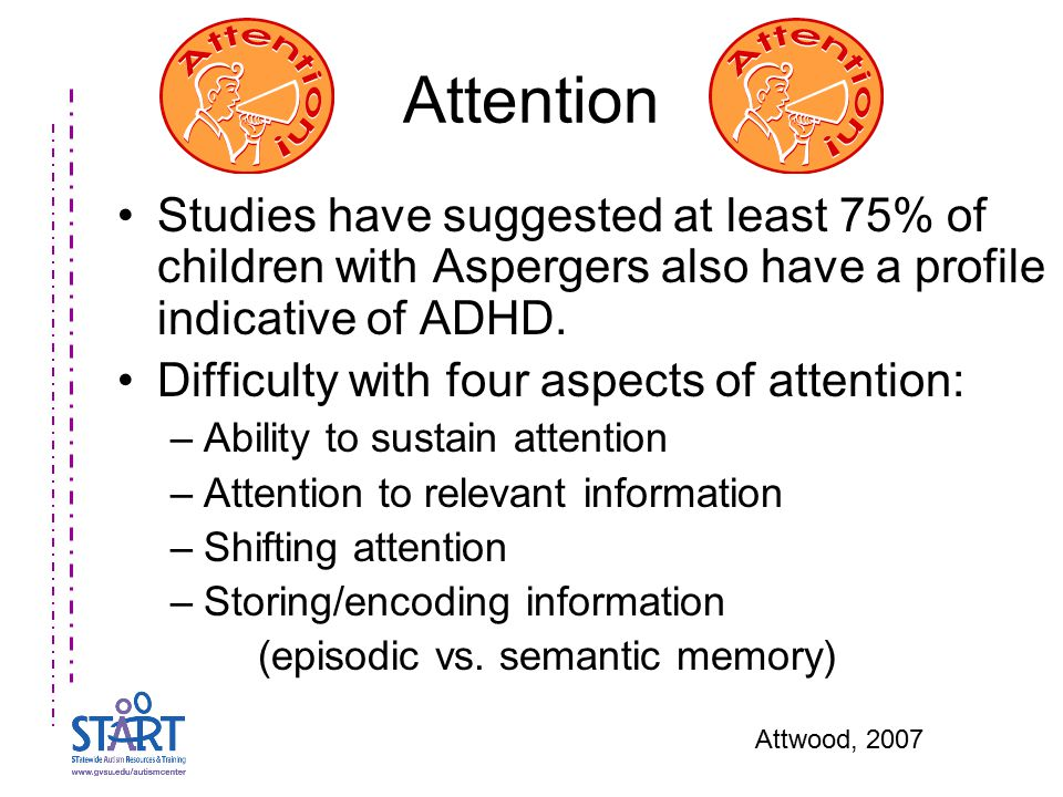 Studies have suggested at least 75% of children with Aspergers also have a profile indicative of ADHD. Difficulty with four aspects of attention: –Abi