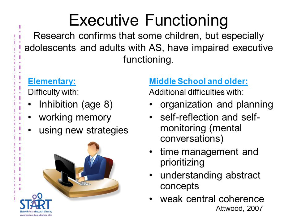 Executive Functioning Research confirms that some children, but especially adolescents and adults with AS, have impaired executive functioning.