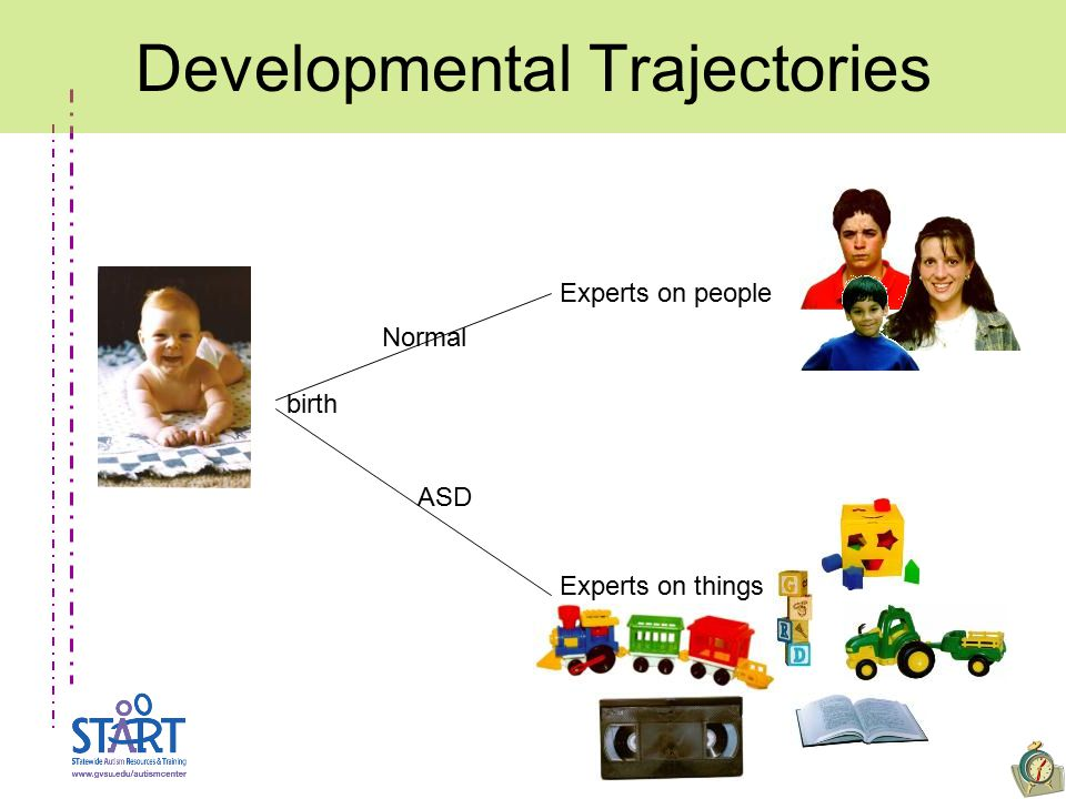 Experts on people Experts on things birth Normal ASD Developmental Trajectories