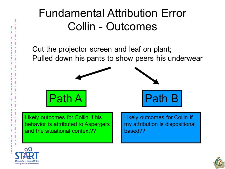 Fundamental Attribution Error Collin - Outcomes Path APath B Likely outcomes for Collin if his behavior is attributed to Aspergers and the situational