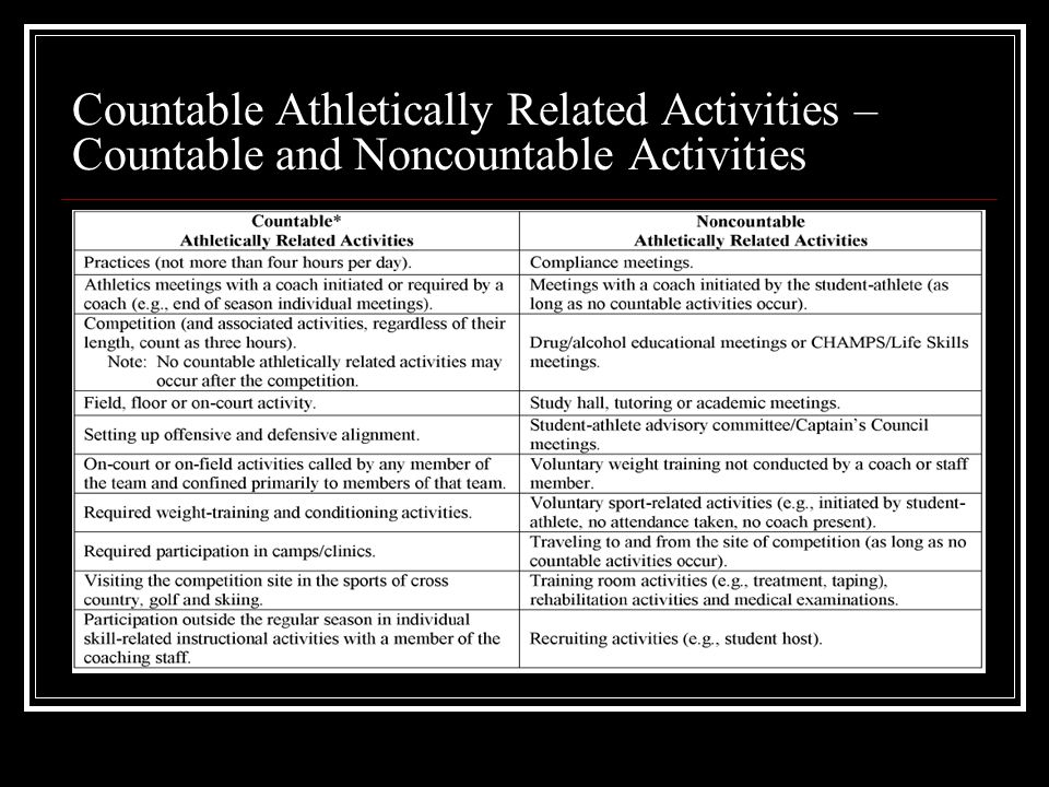 Countable Athletically Related Activities – Countable and Noncountable Activities