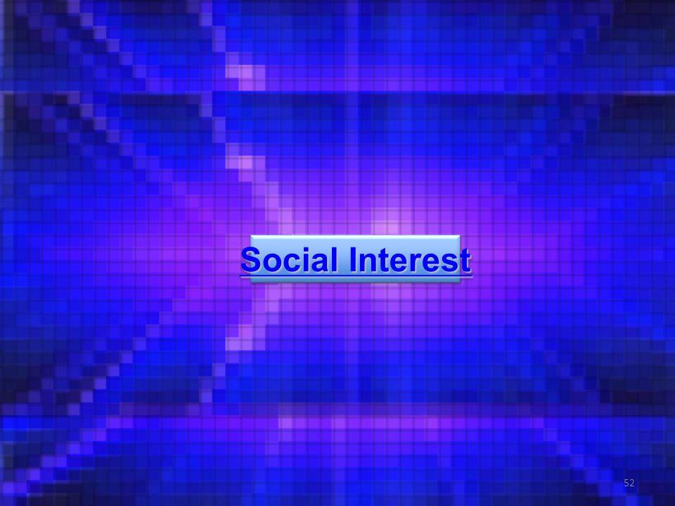 52 Social Interest Social Interest Social Interest Social Interest