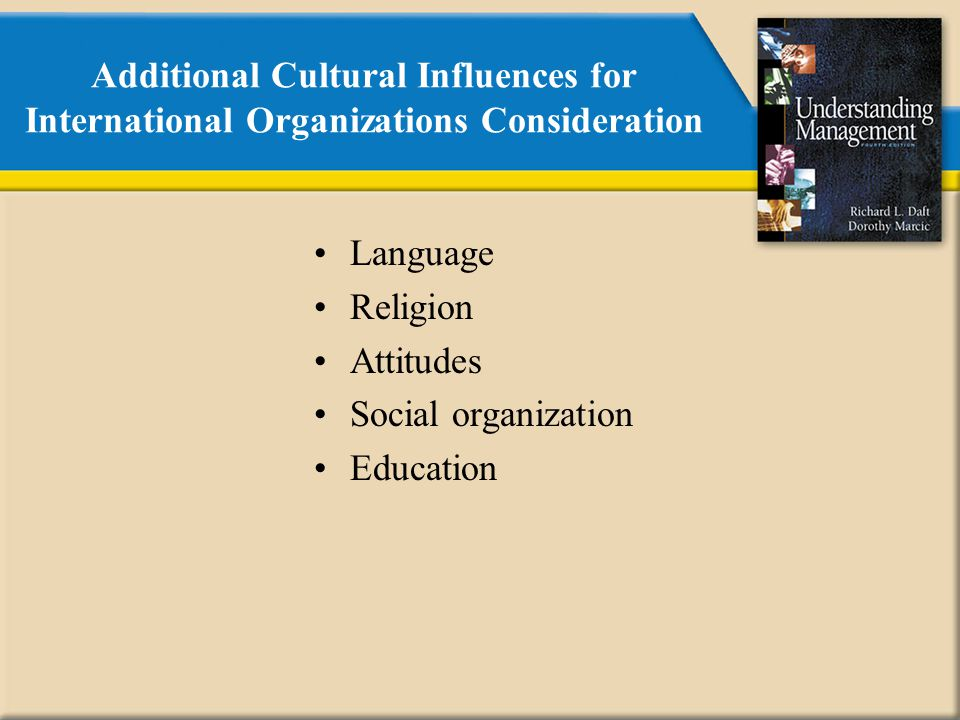 Additional Cultural Influences for International Organizations Consideration Language Religion Attitudes Social organization Education