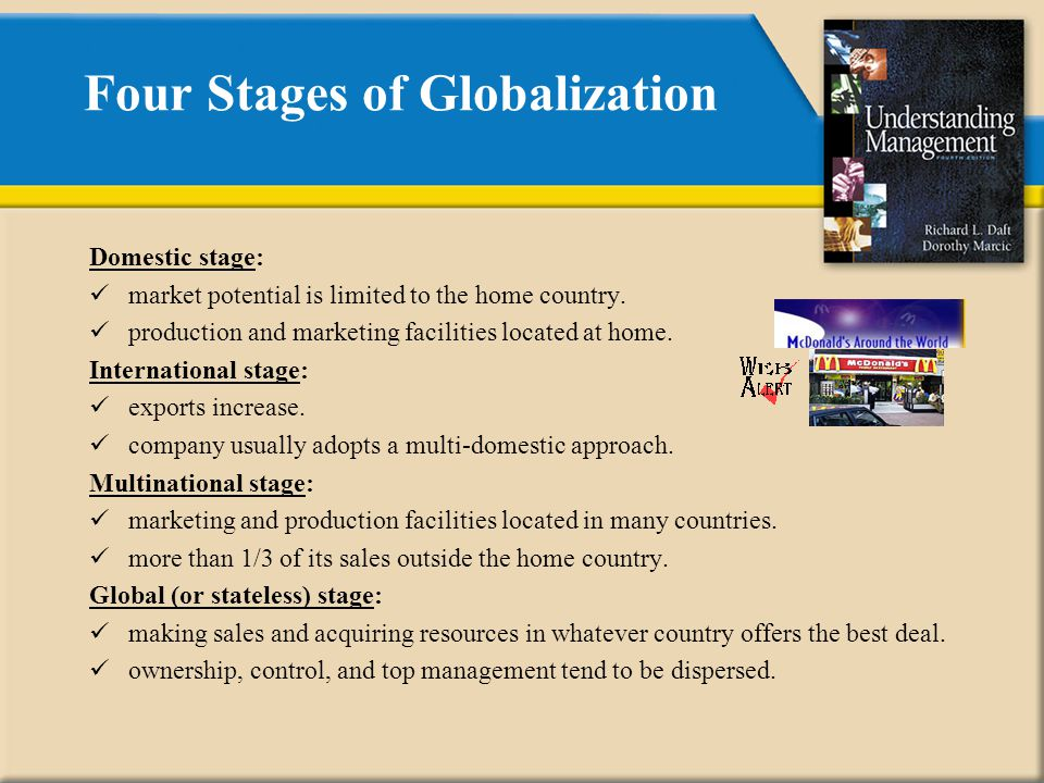 Four Stages of Globalization Domestic stage: market potential is limited to the home country.