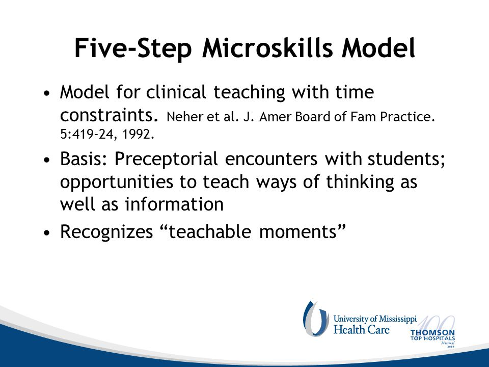 Five-Step Microskills Model Model for clinical teaching with time constraints.