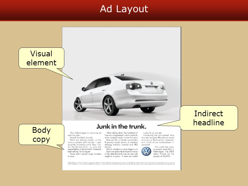 Ad Layout Indirect headline Body copy Visual element