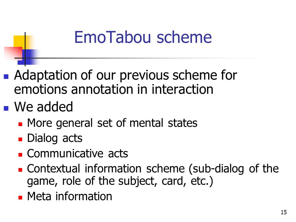 (b)(c)(d)(b)(c)(d) 15 EmoTabou scheme Adaptation of our previous scheme for emotions annotation in interaction We added More general set of mental states Dialog acts Communicative acts Contextual information scheme (sub-dialog of the game, role of the subject, card, etc.) Meta information