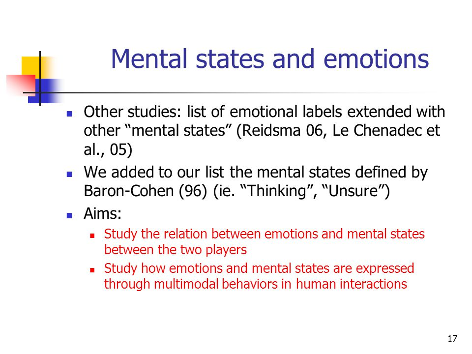 (b)(c)(d)(b)(c)(d) 17 Other studies: list of emotional labels extended with other mental states (Reidsma 06, Le Chenadec et al., 05) We added to our list the mental states defined by Baron-Cohen (96) (ie.