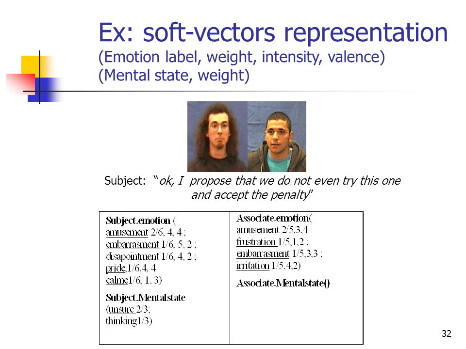 (b)(c)(d)(b)(c)(d) 32 Ex: soft-vectors representation (Emotion label, weight, intensity, valence) (Mental state, weight) Subject: ok, I propose that we do not even try this one and accept the penalty