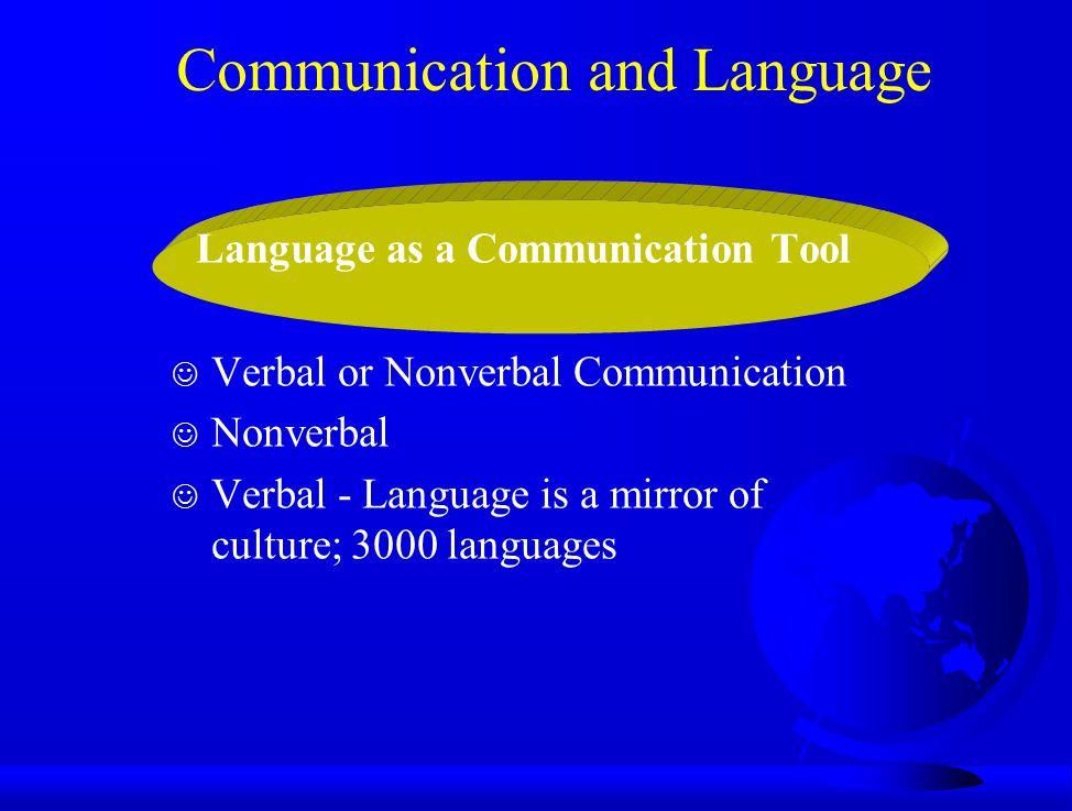 Communication and Language Language as a Communication Tool J Verbal or Nonverbal Communication J Nonverbal J Verbal - Language is a mirror of culture