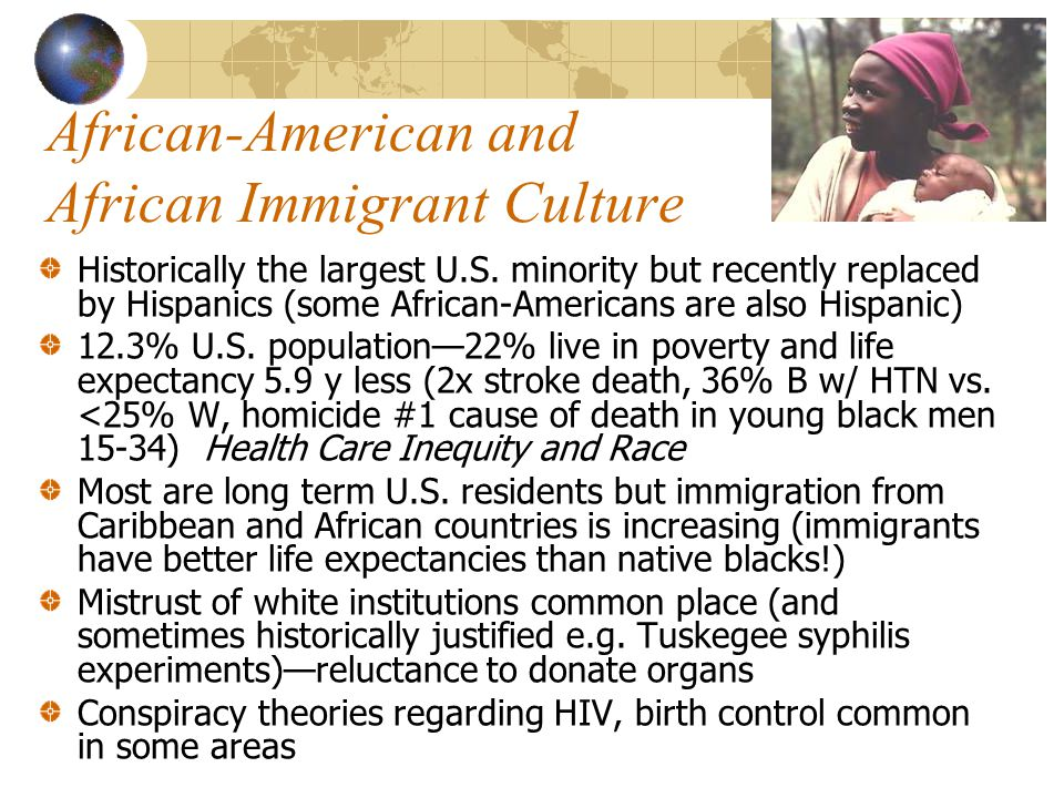 African-American and African Immigrant Culture Historically the largest U.S. minority but recently replaced by Hispanics (some African-Americans are a