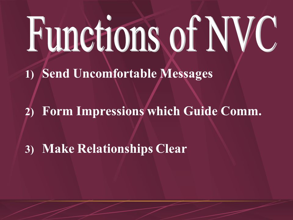 1. We cannot not communicate 2. NVC = 80 – 90% of our communication 3. Omnipresent 4. Multifunctional - part of all comm. - clarify meaning of verbals