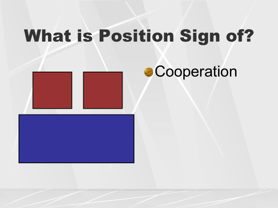 What is Position Sign of Competition