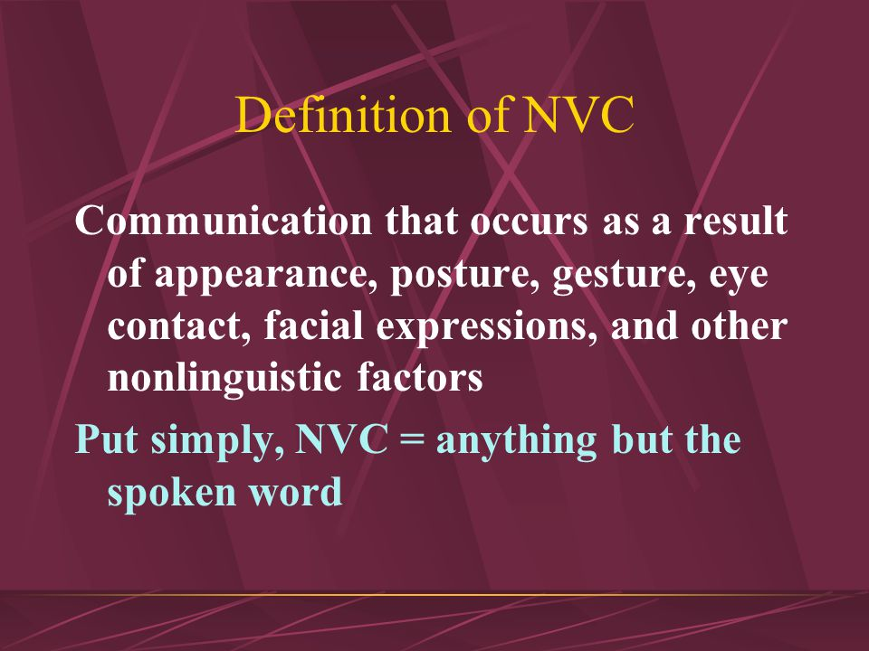 What is Nonverbal Communication Write your own definition and provide an example.