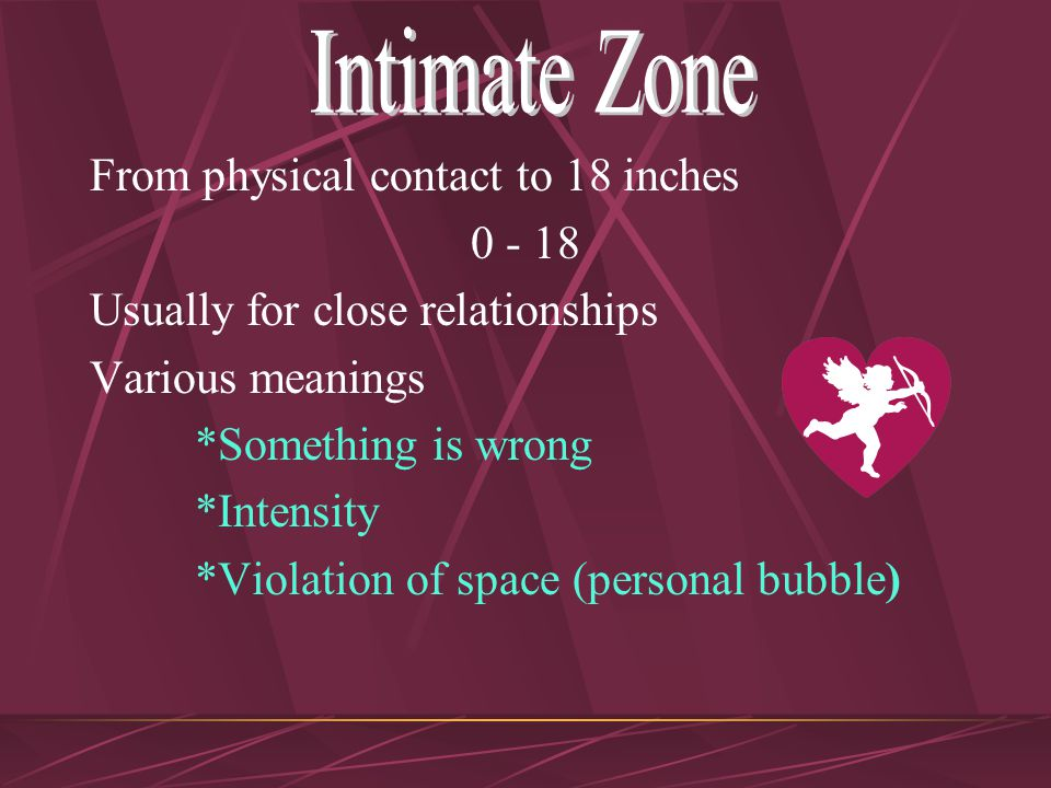 The Zones of space which surround us 4 zones that are important in proxemic communication 1)Intimate Space 2)Communal Space 3)Socioconsultative Zone 4