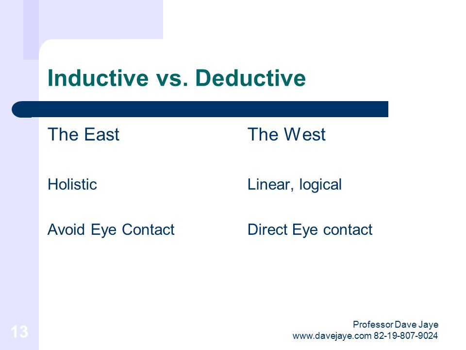Professor Dave Jaye www.davejaye.com 82-19-807-9024 12 Inductive vs. Deductive The East Reason and rational first Demonstrate Modesty Subtle non verba