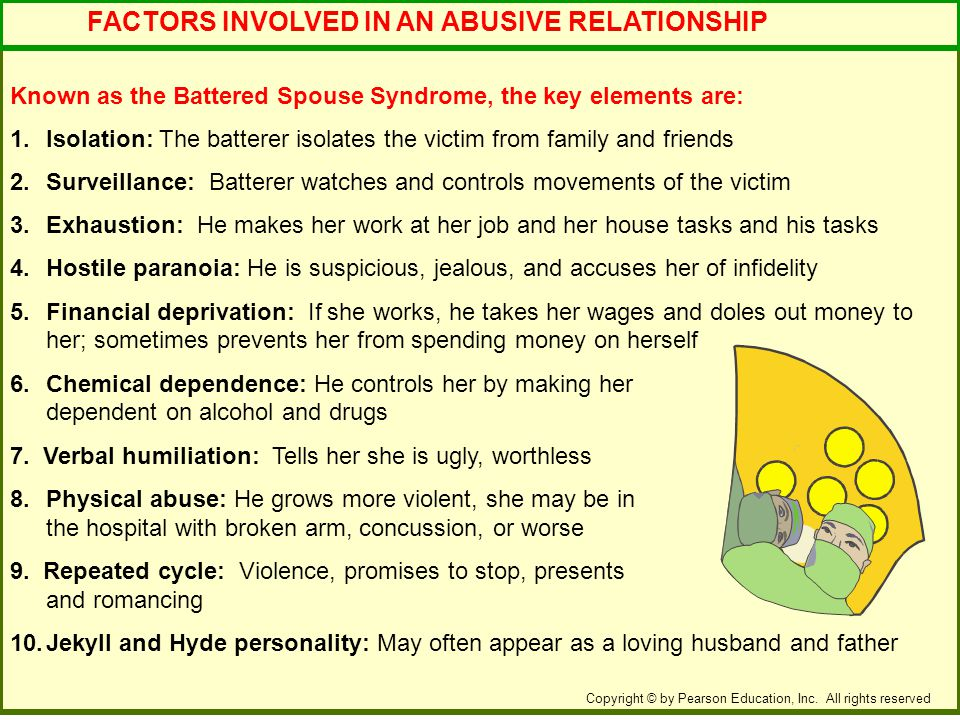 Known as the Battered Spouse Syndrome, the key elements are: 1.Isolation: The batterer isolates the victim from family and friends 2.Surveillance: Batterer watches and controls movements of the victim 3.Exhaustion: He makes her work at her job and her house tasks and his tasks 4.Hostile paranoia: He is suspicious, jealous, and accuses her of infidelity 5.Financial deprivation: If she works, he takes her wages and doles out money to her; sometimes prevents her from spending money on herself 6.Chemical dependence: He controls her by making her dependent on alcohol and drugs 7.