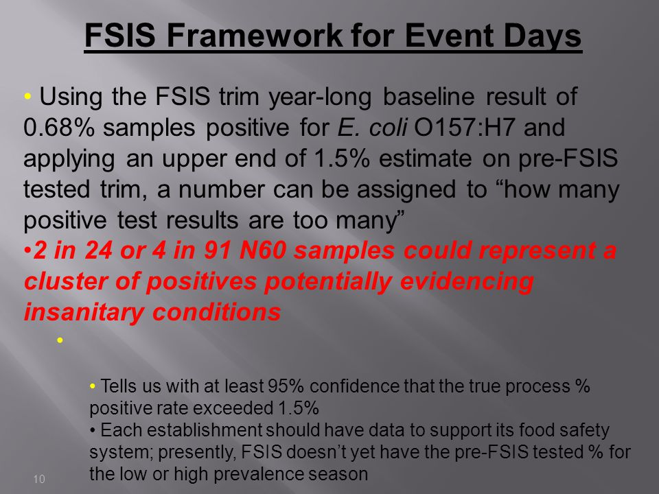 10 Using the FSIS trim year-long baseline result of 0.68% samples positive for E. coli O157:H7 and applying an upper end of 1.5% estimate on pre-FSIS