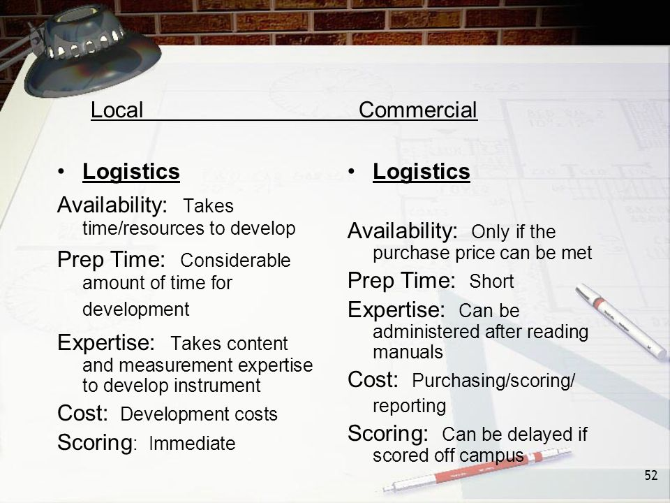 52 LocalCommercial Logistics Availability: Takes time/resources to develop Prep Time: Considerable amount of time for development Expertise: Takes content and measurement expertise to develop instrument Cost: Development costs Scoring : Immediate Logistics Availability: Only if the purchase price can be met Prep Time: Short Expertise: Can be administered after reading manuals Cost: Purchasing/scoring/ reporting Scoring: Can be delayed if scored off campus