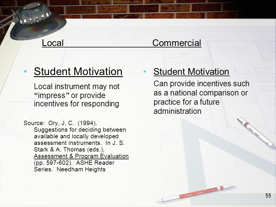 55 LocalCommercial Student Motivation Local instrument may not impress or provide incentives for responding Source: Ory, J.