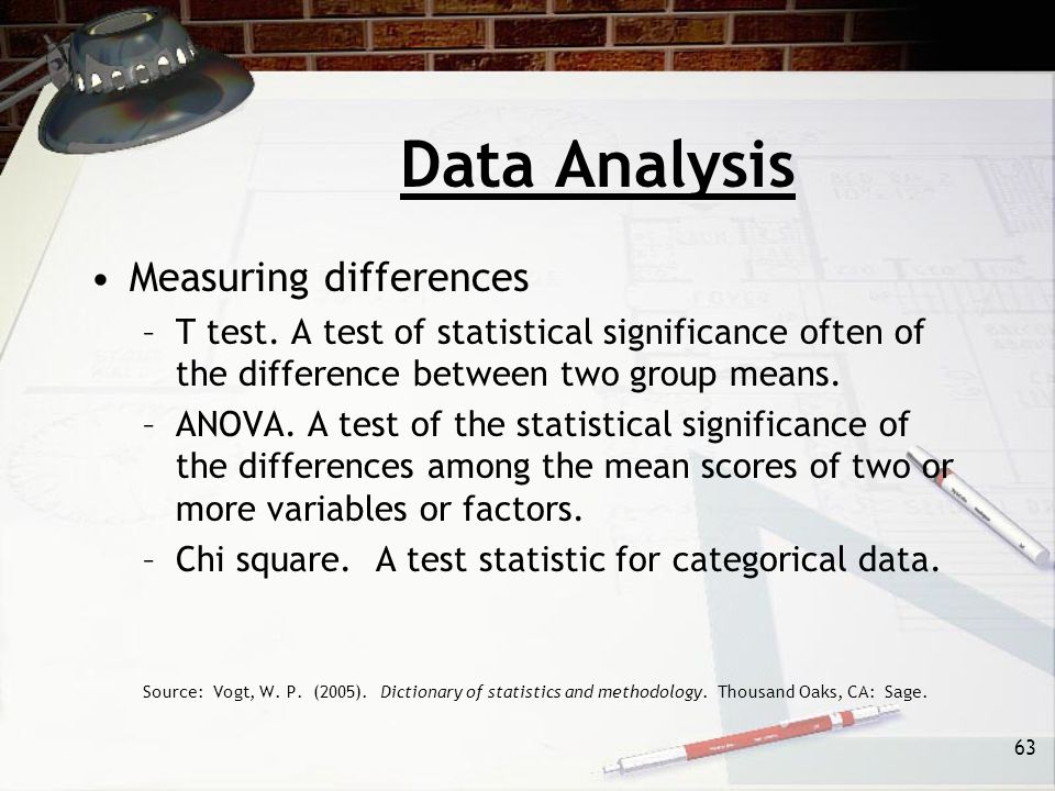 63 Data Analysis Measuring differences –T test.