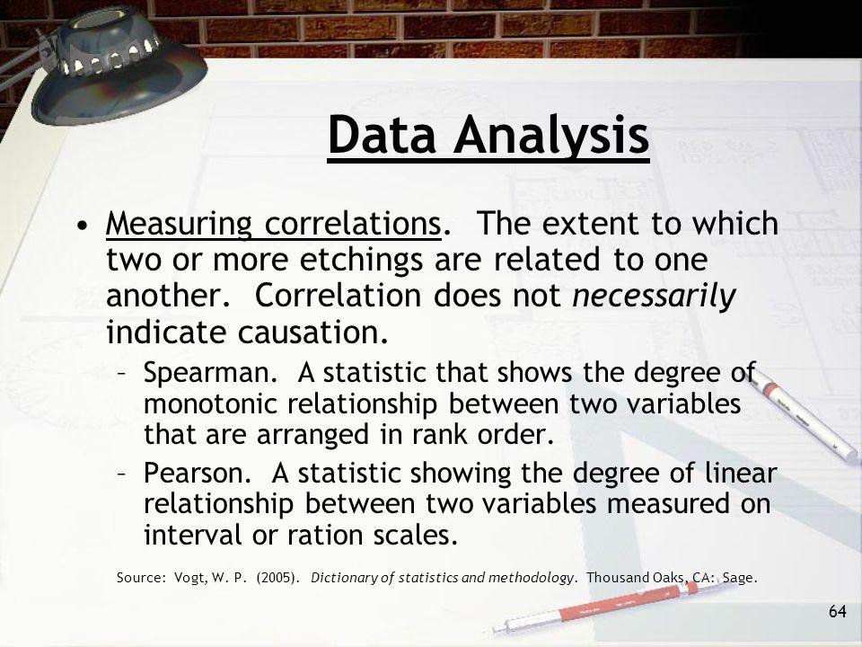 64 Data Analysis Measuring correlations.