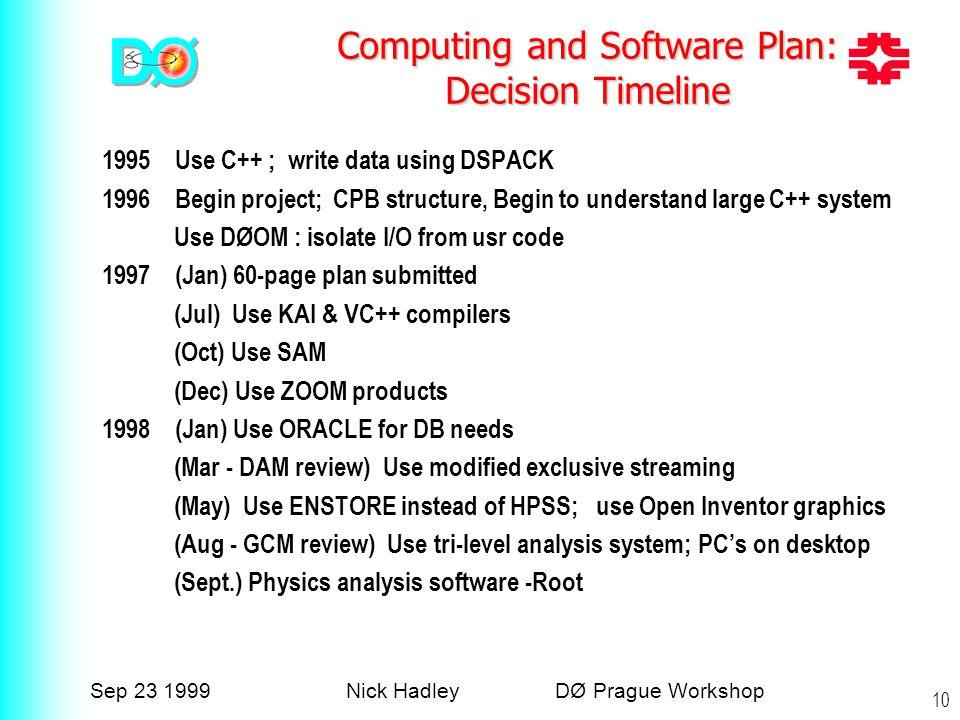 Sep 23 1999Nick Hadley DØ Prague Workshop 10 Computing and Software Plan: Decision Timeline 1995 Use C++ ; write data using DSPACK 1996 Begin project;