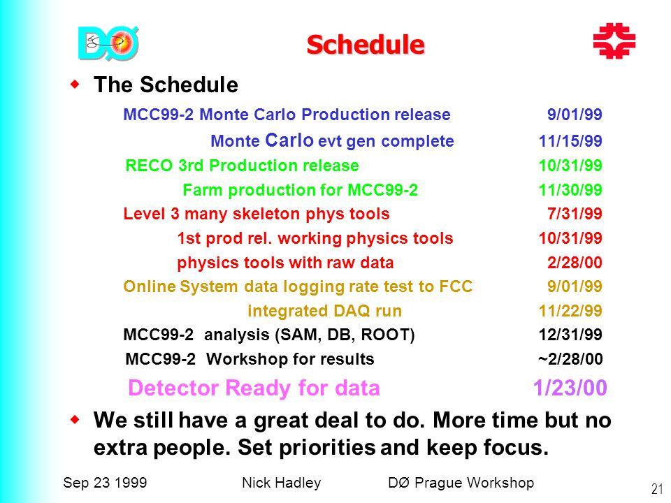 Sep 23 1999Nick Hadley DØ Prague Workshop 21 Schedule  The Schedule MCC99-2 Monte Carlo Production release 9/01/99 Monte Carlo evt gen complete11/15/99 RECO 3rd Production release 10/31/99 Farm production for MCC99-211/30/99 Level 3 many skeleton phys tools 7/31/99 1st prod rel.