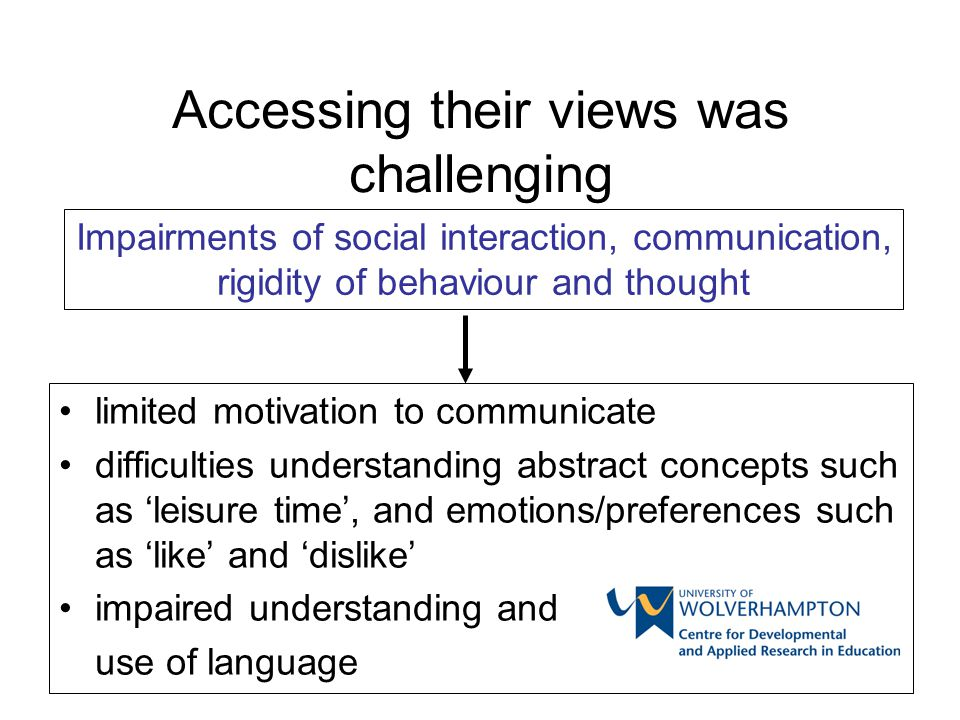 Accessing their views was challenging limited motivation to communicate difficulties understanding abstract concepts such as 'leisure time', and emotions/preferences such as 'like' and 'dislike' impaired understanding and use of language Impairments of social interaction, communication, rigidity of behaviour and thought