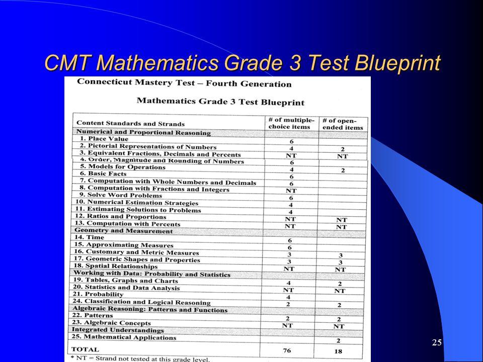 25 CMT Mathematics Grade 3 Test Blueprint