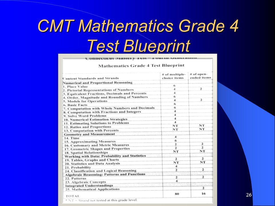 26 CMT Mathematics Grade 4 Test Blueprint