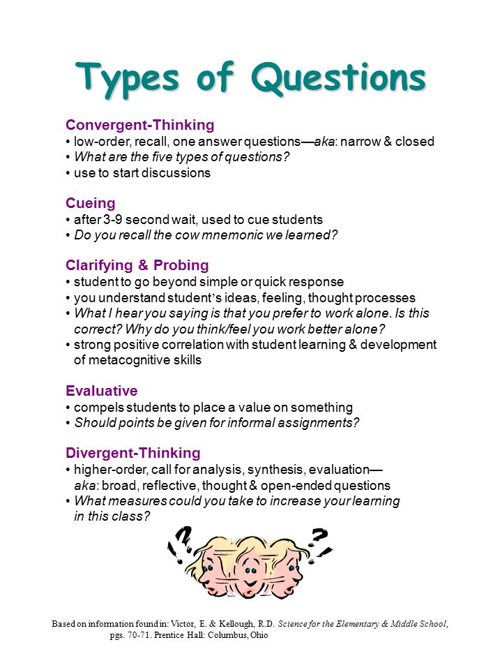 Types of Questions Based on information found in: Victor, E.